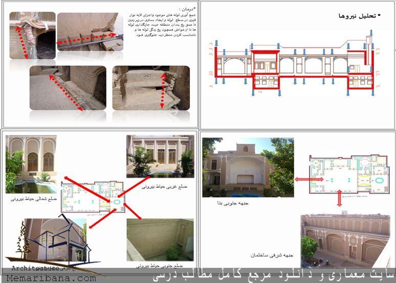 دانلود پروژه کامل مرمت ابنیه خانه حباب در یزد