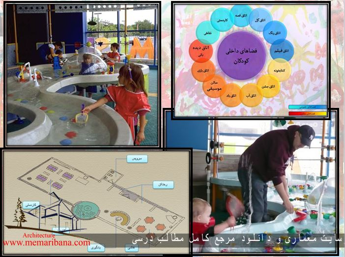 دانلود پاورپوینت مطالعات اولیه طراحی خانه کودک