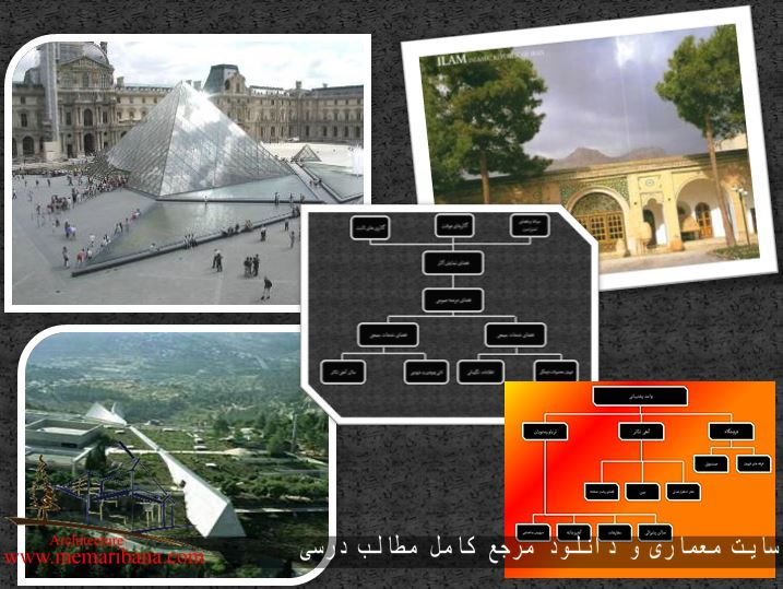 دانلود پاورپوینت معرفی کامل مطالعات معماری موزه