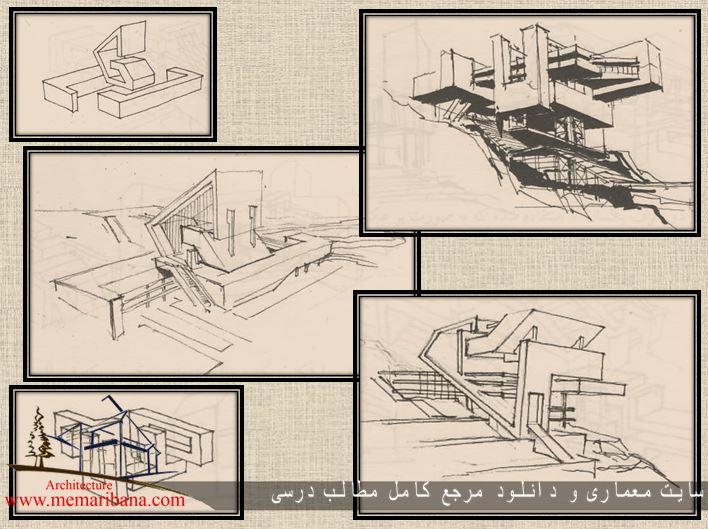 دانلود پاورپوینت آموزش معماری فرم