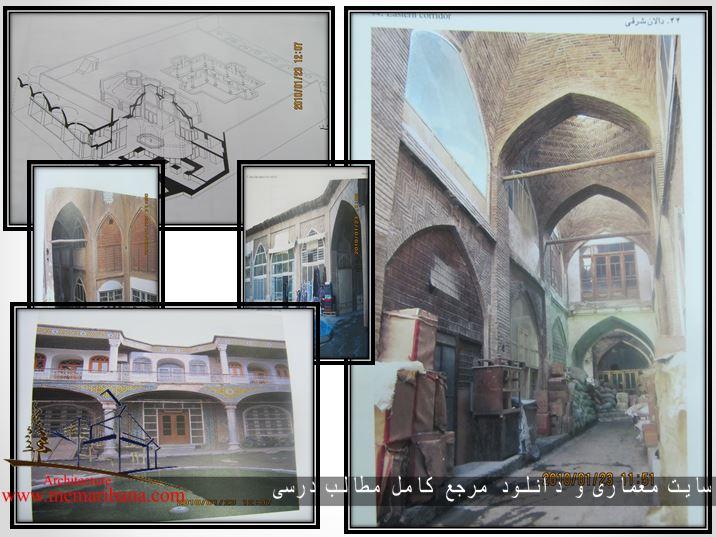 دانلود پاورپوینت معرفی بررسی بازارهای اصفهان