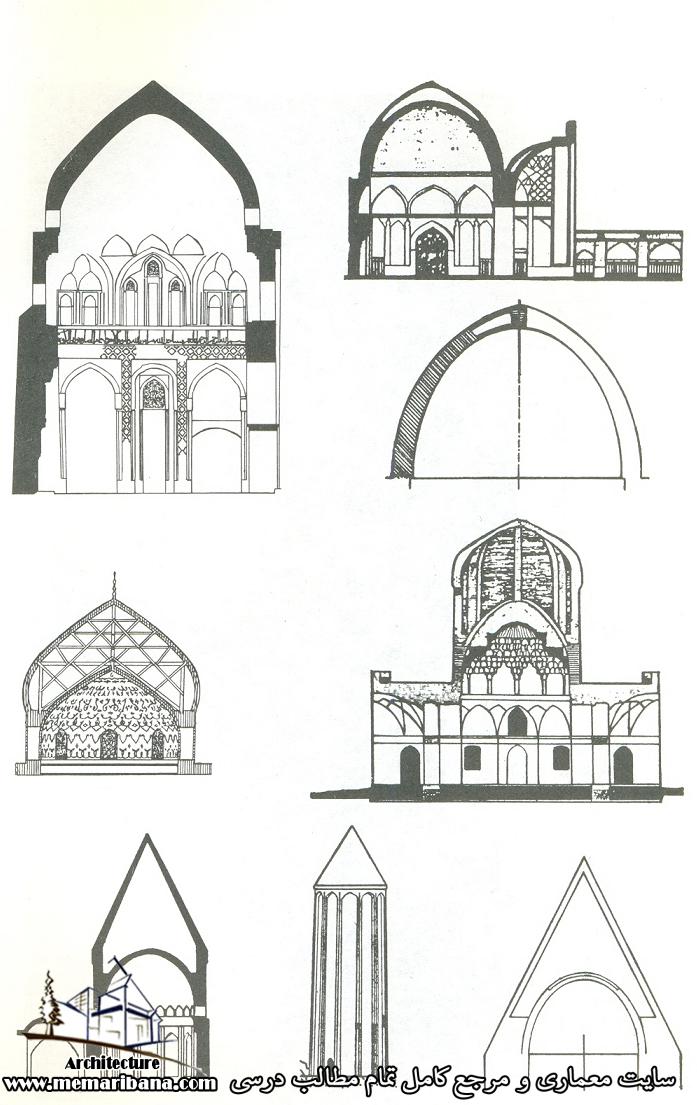 معماری ایران در دوره اسلامی مهم ترین بناها و عناصر معماری ایران در دوره اسلامی
