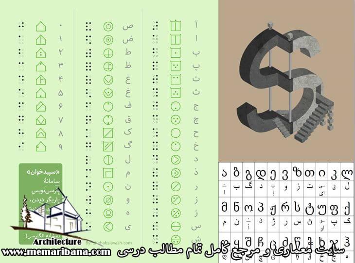 کاملترین واژه ها و اصطلاحات تخصصی معماری(دایره العمارف)