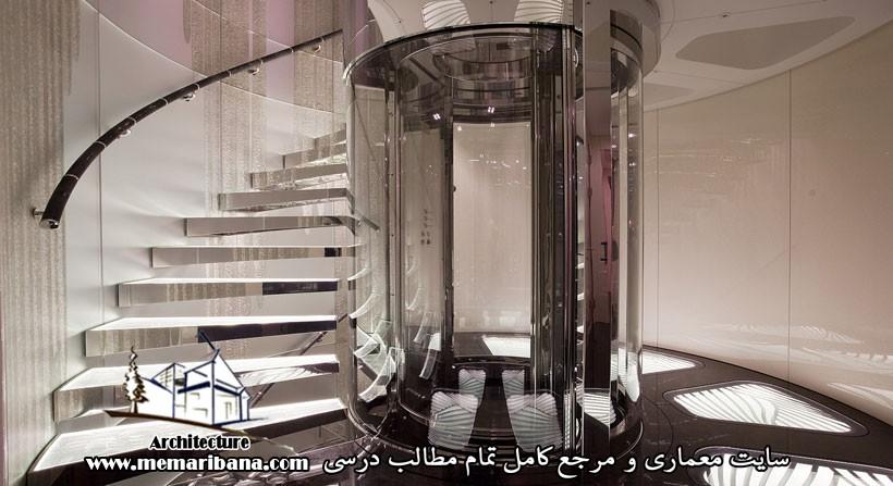 مطالعات آسانسورها و پله های برقی در ساختمان