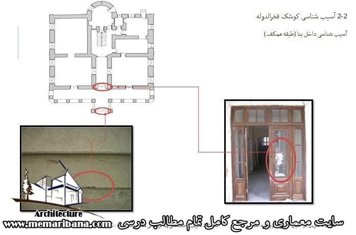 آسیب شناسی کوشک و عمارت اشرف الملوک فخرالدوله در تهران