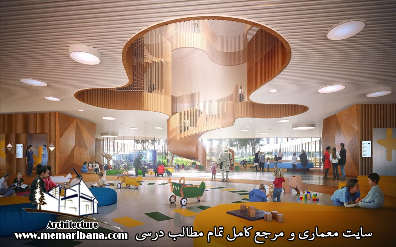 دانلود پروژه اتوکدی طراحی بیمارستان کودکان همراه با پرسپکتیو