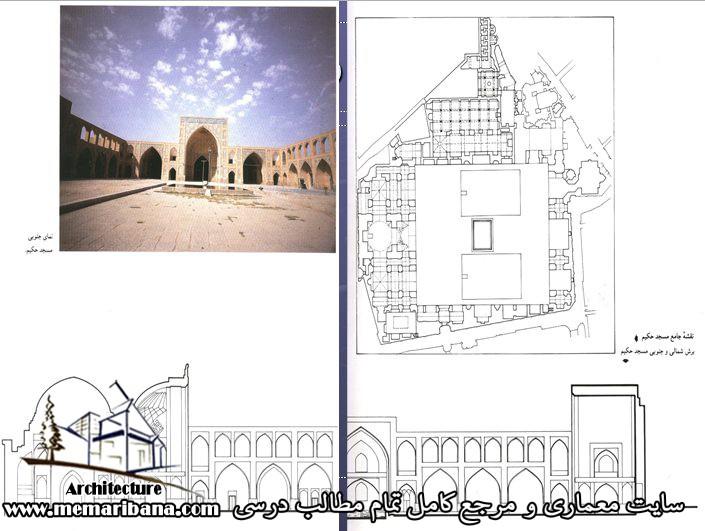 دانلود پاورپوینت معرفی مسجد حکیم اصفهان