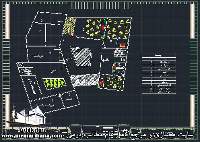 پلان طبقه زیر زمین دانشکده عمران