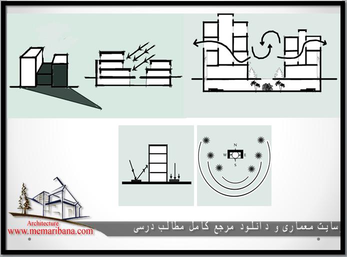 دانلود پاورپوینت نقش معماری در بهينه سازي مصرف انرژي در ساختمان