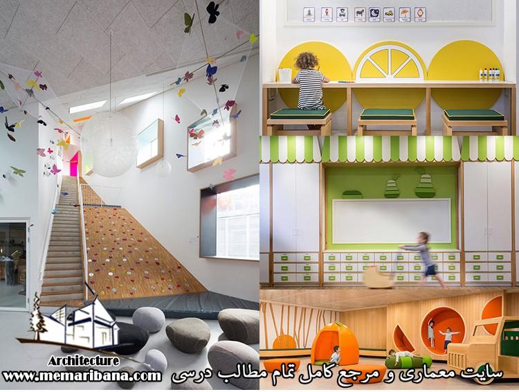 دانلود پروژه اتوکدی طراحی مرکز خلاقیت کودکان