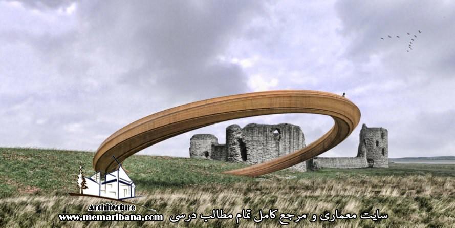 دانلود پاورپوینت معرفی تندیس گرایی در معماری به صورت رایگان