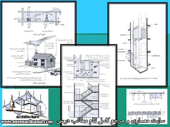 دانلود پاورپوینت و مقاله نحوه مراحل اجرای ساختمان