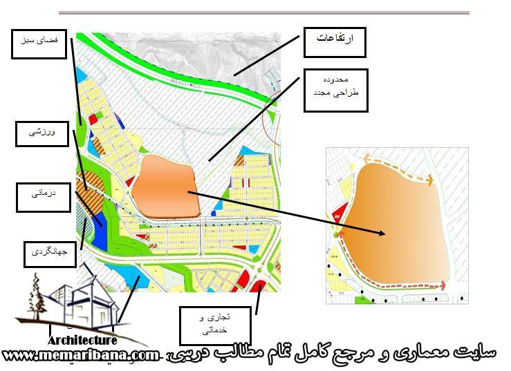 دانلود مطالعات شهری تبریز همراه با تحلیل سایت