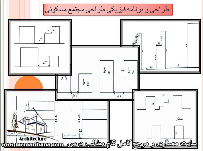 طراحی و برنامه فیزیکی طراحی مجتمع مسکونی