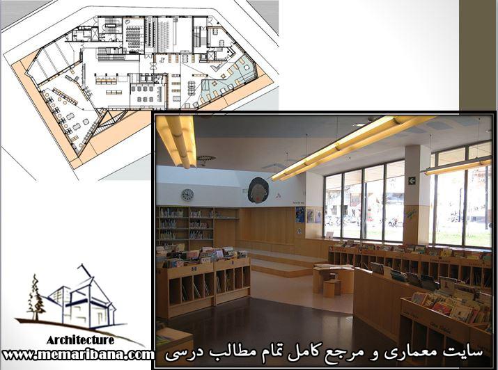 شناخت موضوع طرح کتابخانه