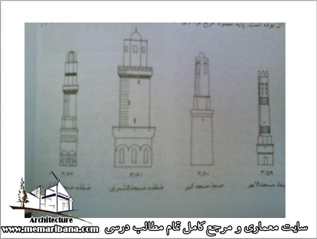 دانلود پاورپوینت معرفی معماری میل و مناره ها در معماری اسلامی