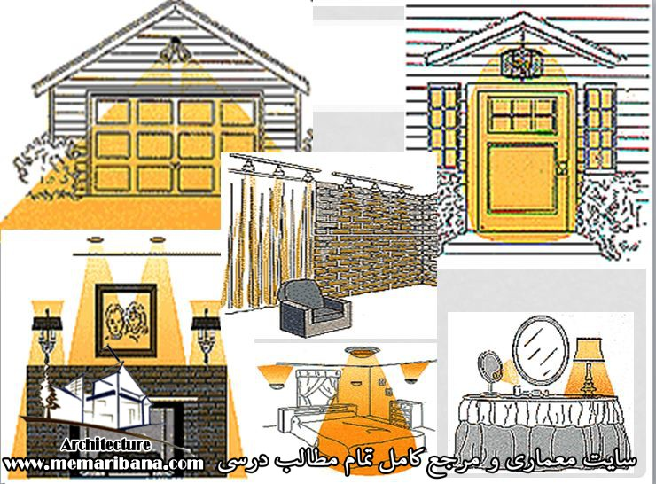 دانلود پاورپوینت اصول طراحی نورپردازی در منزل مسکونی